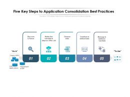 Five Key Steps To Application Consolidation Best Practices