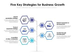 Five Key Strategies For Business Growth