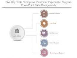 Five Key Tools To Improve Customer Experience Diagram Powerpoint Slide Backgrounds