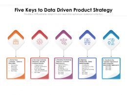 Five Keys To Data Driven Product Strategy