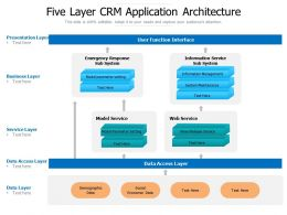 Five Layer CRM Application Architecture