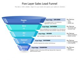 Five Layer Sales Lead Funnel