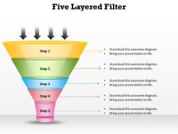 Five Layered Filter Sales Funnel Circular Split Up Ppt Slides Presentation Diagrams Templates Powerpoint