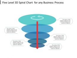Five Level 3d Spiral Chart For Any Business Process