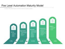 Five Level Automation Maturity Model