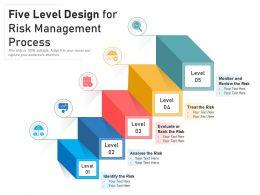 Five Level Design For Risk Management Process
