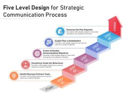 Five Level Design For Strategic Communication Process