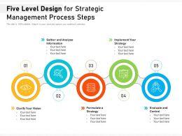 Five Level Design For Strategic Management Process Steps