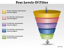 Five Level Fliter Process Funnel Diagram