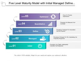 Five Level Maturity Model With Initial Managed Define Quantitative And Optimized