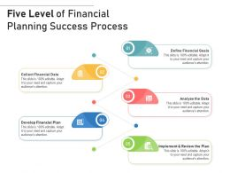 Five Level Of Financial Planning Success Process