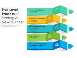 Five Level Process Of Starting A New Business