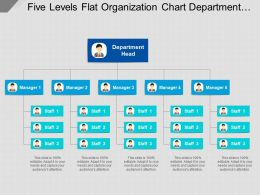 Five Levels Flat Organization Chart Department Head And Managers Ppt