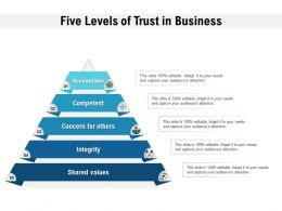 Five Levels Of Trust In Business