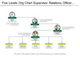 Five Levels Org Chart Supervisor Relations Officer Hotel Industry