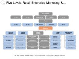 Five Levels Retail Enterprise Marketing And Customer Service Org Chart