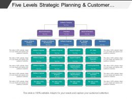 Five Levels Strategic Planning And Customer Service Software Org Chart