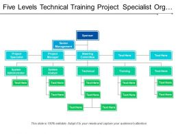 Five Levels Technical Training Project Specialist Org Chart