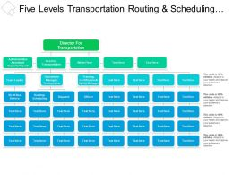 Five Levels Transportation Routing And Scheduling Org Chart