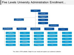 Five Levels University Administration Enrollment Services Org Chart
