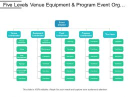 Five Levels Venue Equipment And Program Event Org Chart