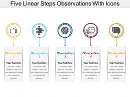 Five Linear Steps Observations With Icons
