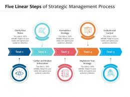 Five Linear Steps Of Strategic Management Process