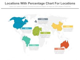 Five Locations With Percentage Charts For Locations Powerpoint Slides