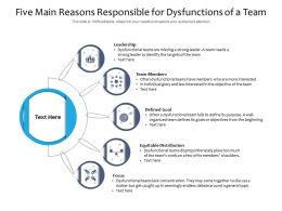 Five Main Reasons Responsible For Dysfunctions Of A Team