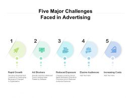 Five Major Challenges Faced In Advertising