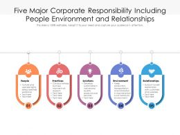 Five Major Corporate Responsibility Including People Environment And Relationships
