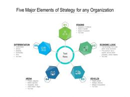 Five Major Elements Of Strategy For Any Organization
