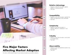 Five Major Factors Affecting Market Adoption