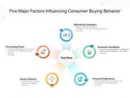 Five Major Factors Influencing Consumer Buying Behavior