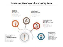 Five Major Members Of Marketing Team