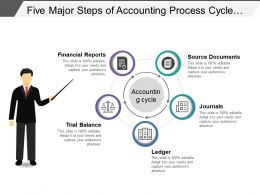 Five Major Steps Of Accounting Process Cycle 3d Man Holding Stick