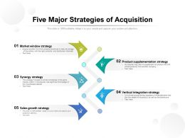 Five Major Strategies Of Acquisition