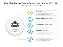 Five Members Of Scrum Team Structure For It Project