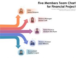 Five Members Team Chart For Financial Project