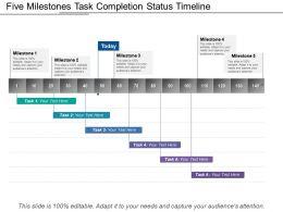 Five Milestones Task Completion Status Timeline