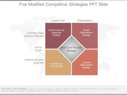 Five Modified Competitive Strategies Ppt Slide