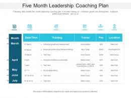 Five Month Leadership Coaching Plan