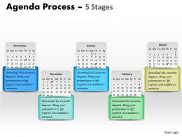 Five Monthly Agenda Process Diagram 0214