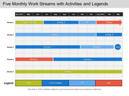 Five Monthly Work Streams With Activities And Legends