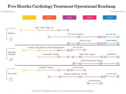 Five Months Cardiology Treatment Operational Roadmap