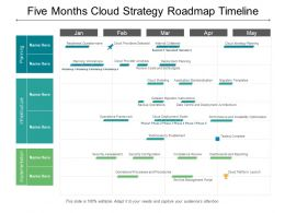 Five Months Cloud Strategy Roadmap Timeline