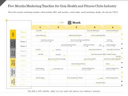 Five Months Marketing Timeline For Gym Health And Fitness Clubs Industry Ppt Powerpoint Presentation Portrait