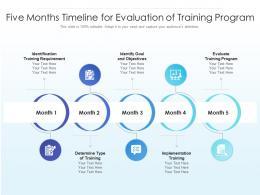 Five Months Timeline For Evaluation Of Training Program