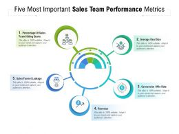 Five Most Important Sales Team Performance Metrics