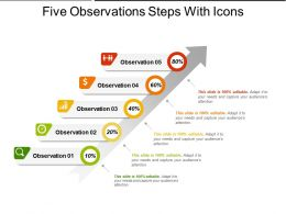 Five Observations Steps With Icons